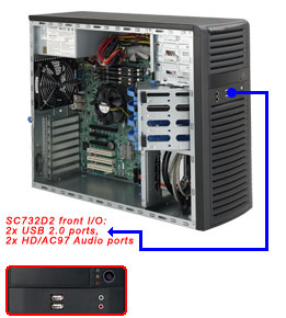 все цены на Корпус Supermicro CSE-732D2-500B Mid Tower chassis 4x3.5