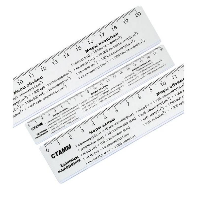 Линейка справочная ЕДИНИЦЫ ИЗМЕРЕНИЯ, 20 см линейка справочная единицы измерения 20 см