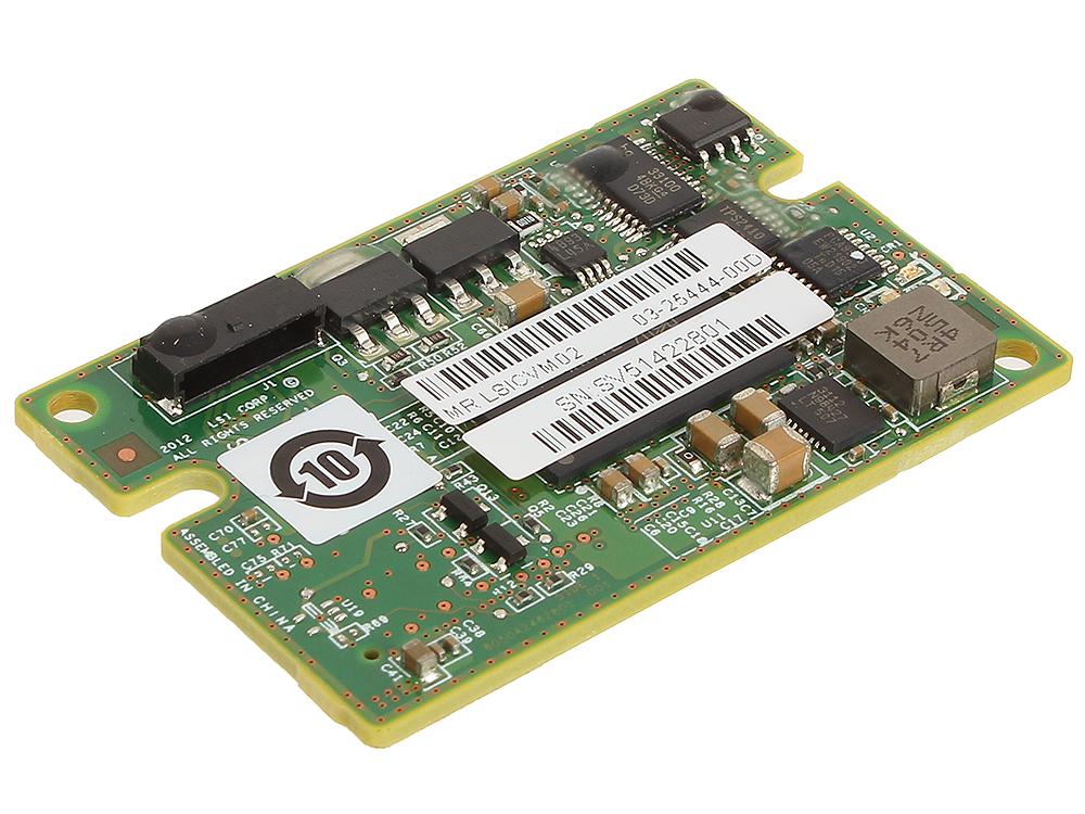 LSI00418 alfa 16940