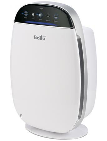 все цены на Очиститель воздуха Ballu AP-155 белый